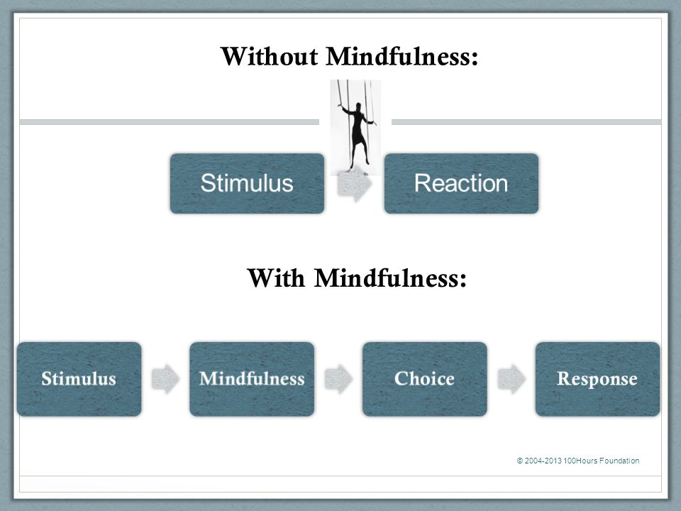 Mindfulness in Medical, Clinical, & Educational Settings -- Overview Educational Settings Sporadic school-based programming by educators with a background in MBSR – late 1980s Social-emotional learning (SEL) programs often include material on attentional control and self- regulation Currently in the process of validating results of mindfulness-based interventions (MBIs) with children Early 2000s – teaching mindfulness to teachers as a self-care and wellness tool