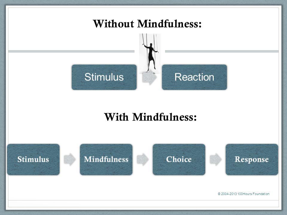 StimulusMindfulnessChoiceResponse With Mindfulness: Without Mindfulness: StimulusReaction © 2004-2013 100Hours Foundation