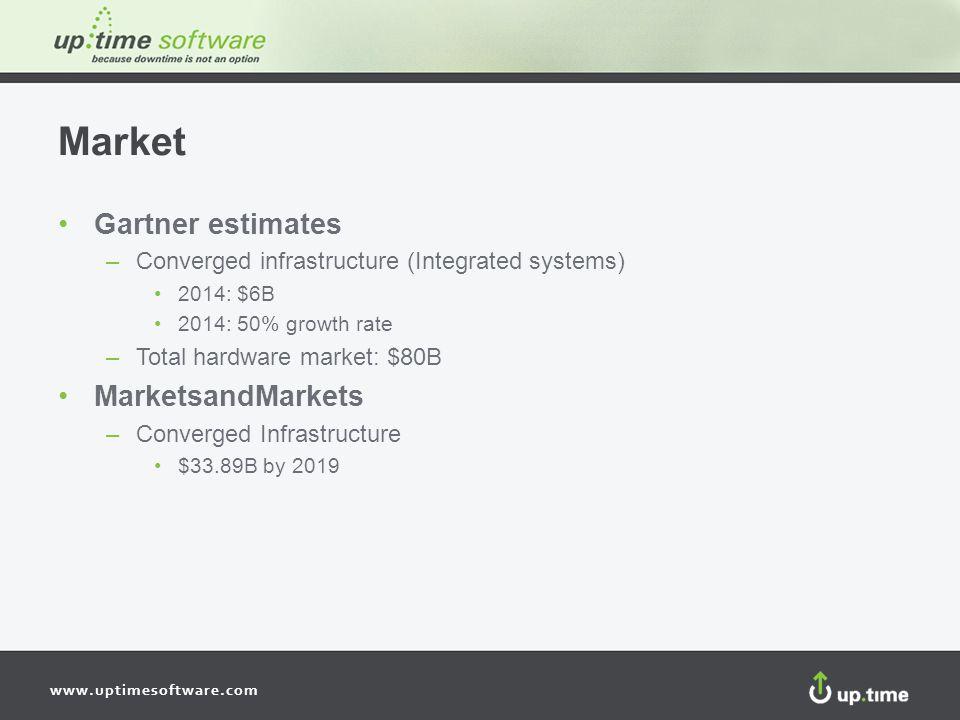 www.uptimesoftware.com Market Gartner estimates –Converged infrastructure (Integrated systems) 2014: $6B 2014: 50% growth rate –Total hardware market: $80B MarketsandMarkets –Converged Infrastructure $33.89B by 2019