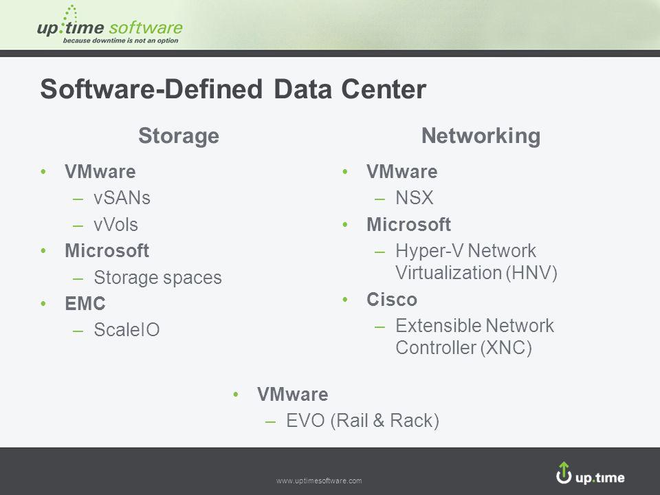 www.uptimesoftware.com Storage VMware –vSANs –vVols Microsoft –Storage spaces EMC –ScaleIO Networking VMware –NSX Microsoft –Hyper-V Network Virtualization (HNV) Cisco –Extensible Network Controller (XNC) Software-Defined Data Center VMware –EVO (Rail & Rack)
