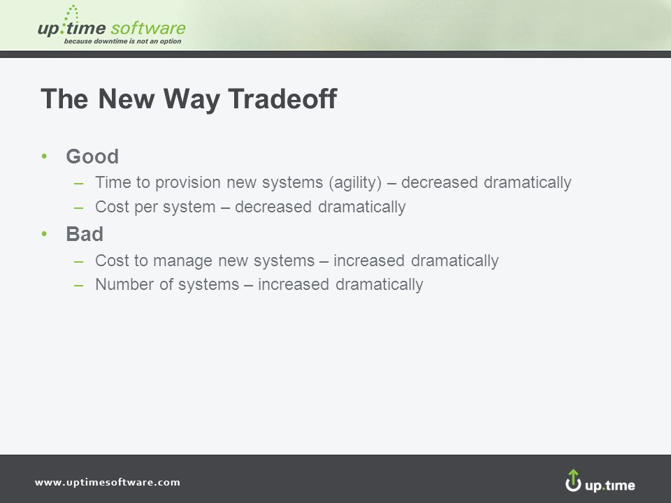 www.uptimesoftware.com The New Way Tradeoff Good –Time to provision new systems (agility) – decreased dramatically –Cost per system – decreased dramatically Bad –Cost to manage new systems – increased dramatically –Number of systems – increased dramatically