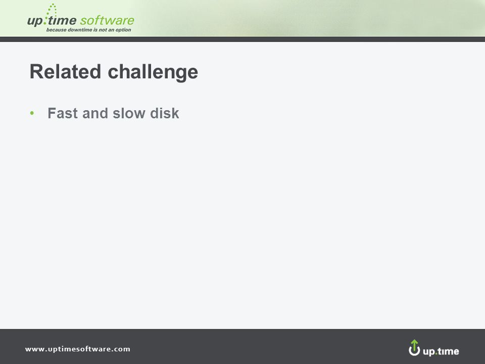 www.uptimesoftware.com Related challenge Fast and slow disk