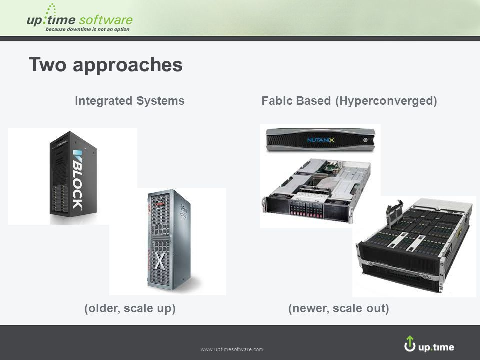 www.uptimesoftware.com Integrated Systems Fabic Based (Hyperconverged) Two approaches (older, scale up)(newer, scale out)