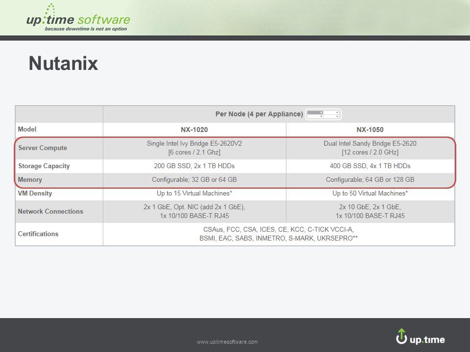 www.uptimesoftware.com Nutanix