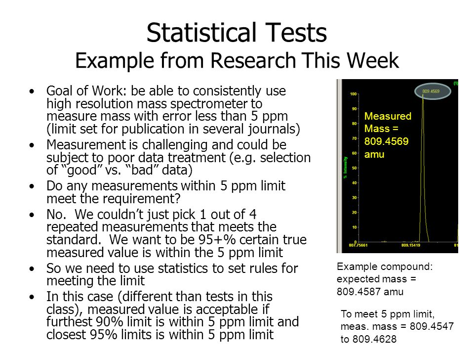 Statistical Tests Example from Research This Week Goal of Work: be able to consistently use high resolution mass spectrometer to measure mass with err