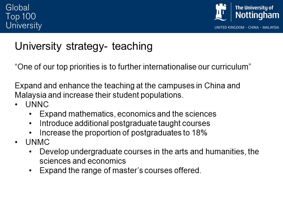 University strategy- teaching One of our top priorities is to further internationalise our curriculum Expand and enhance the teaching at the campuses in China and Malaysia and increase their student populations.