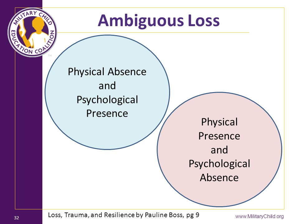 Loss, Trauma, and Resilience by Pauline Boss, pg 9 www.MilitaryChild.org 32 Ambiguous Loss Physical Absence and Psychological Presence Physical Presen