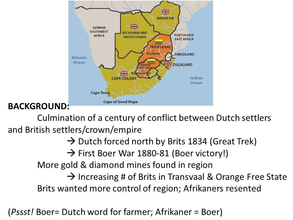 BACKGROUND: Culmination of a century of conflict between Dutch settlers and British settlers/crown/empire  Dutch forced north by Brits 1834 (Great Tr