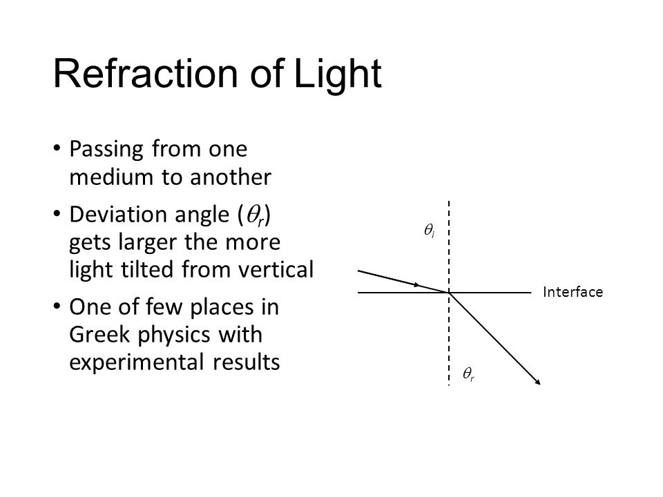 Refraction of Light Passing from one medium to another Deviation angle (  r ) gets larger the more light tilted from vertical One of few places in Greek physics with experimental results ii rr Interface