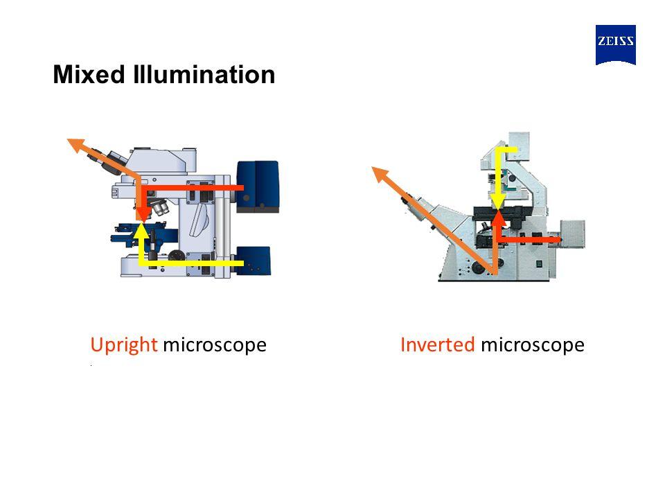 Upright microscope. Inverted microscope Mixed Illumination
