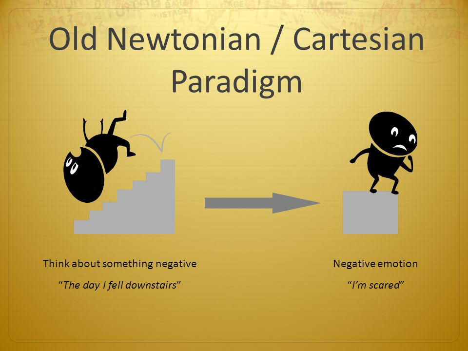 """Old Newtonian / Cartesian Paradigm Think about something negative """"The day I fell downstairs"""" Negative emotion """"I'm scared"""""""