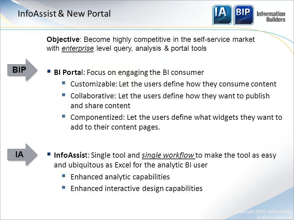 InfoAssist & New Portal Copyright 2010, Information Builders.