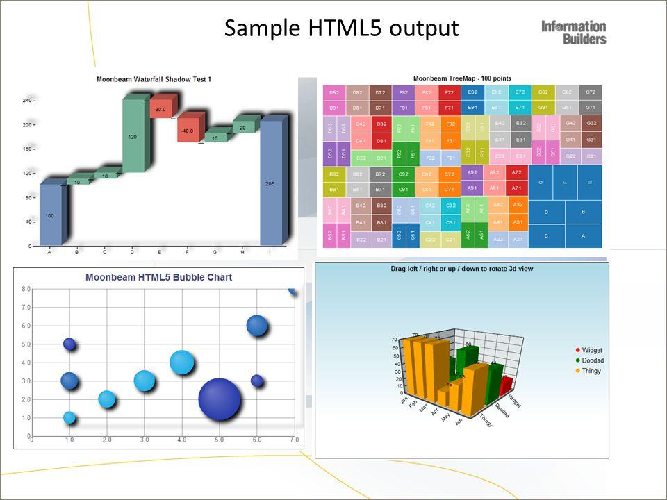 Sample HTML5 output