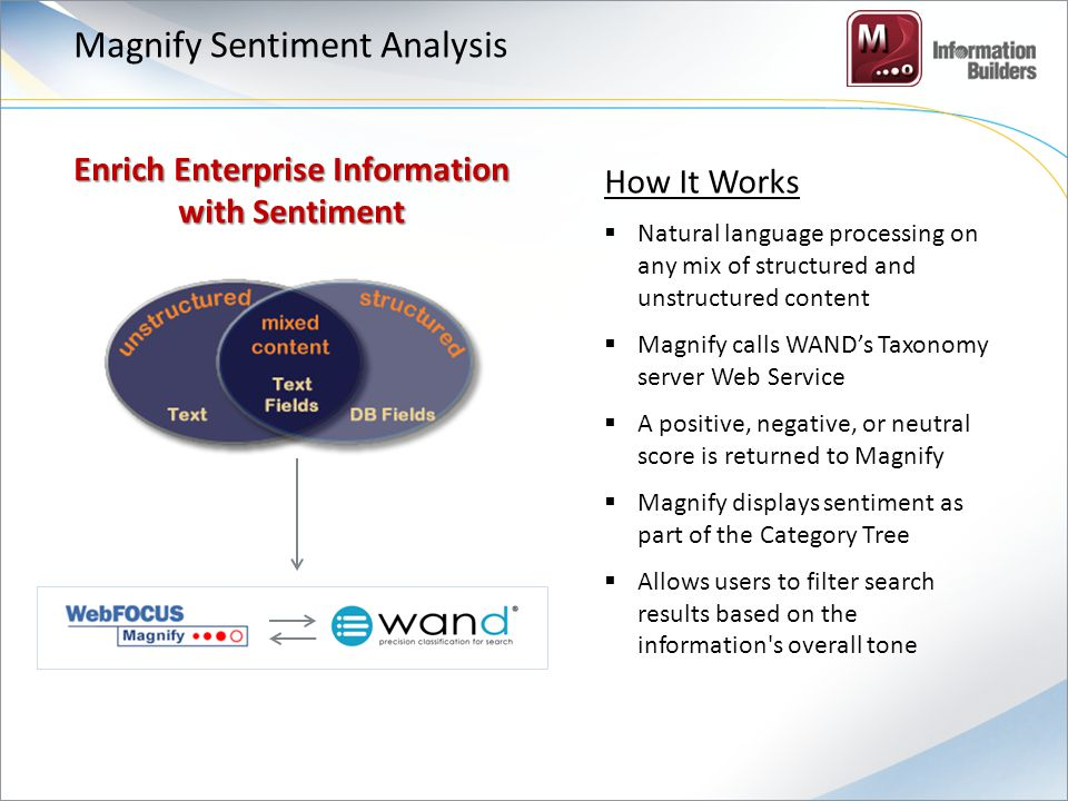 Magnify Sentiment Analysis How It Works  Natural language processing on any mix of structured and unstructured content  Magnify calls WAND's Taxonomy server Web Service  A positive, negative, or neutral score is returned to Magnify  Magnify displays sentiment as part of the Category Tree  Allows users to filter search results based on the information s overall tone Enrich Enterprise Information with Sentiment