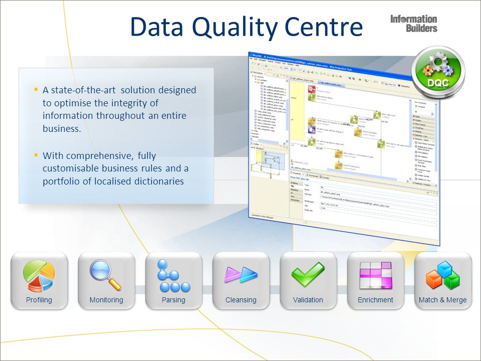 Data Quality Centre Profiling DQC Cleansing Parsing Validation Enrichment Match & Merge Monitoring  A state-of-the-art solution designed to optimise the integrity of information throughout an entire business.