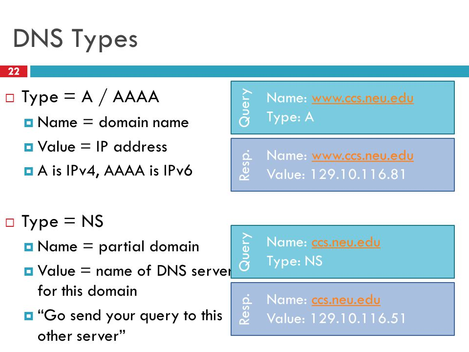 DNS Types 22  Type = A / AAAA  Name = domain name  Value = IP address  A is IPv4, AAAA is IPv6  Type = NS  Name = partial domain  Value = name of DNS server for this domain  Go send your query to this other server Query Name: www.ccs.neu.eduwww.ccs.neu.edu Type: A Resp.