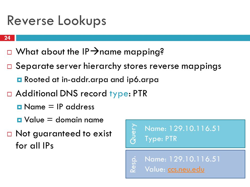 Reverse Lookups 24  What about the IP  name mapping.