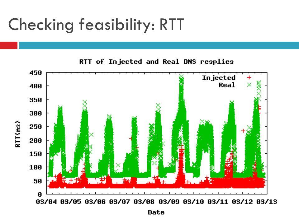 Checking feasibility: RTT