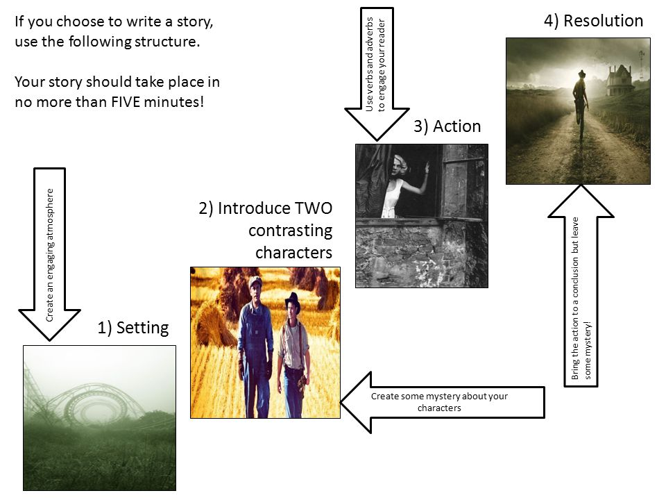 1) Setting 2) Introduce TWO contrasting characters 3) Action 4) Resolution If you choose to write a story, use the following structure. Your story sho