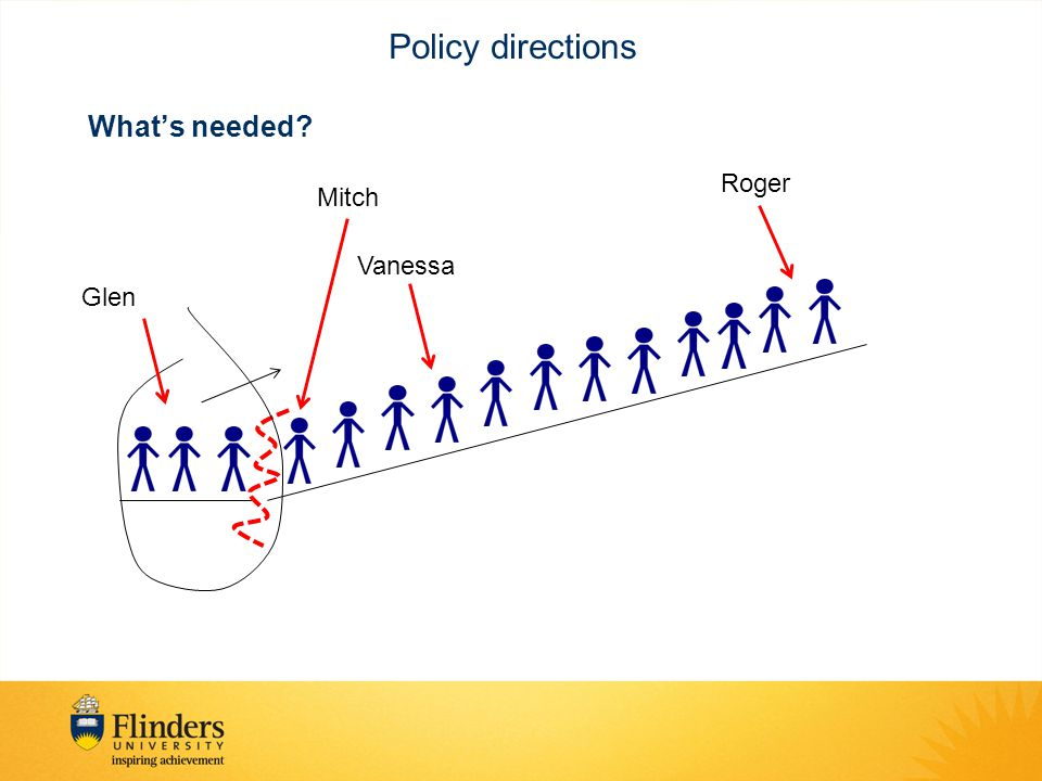 Policy directions What's needed Mitch Vanessa Roger Glen