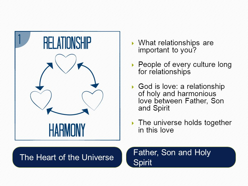 Father, Son and Holy Spirit  What relationships are important to you.