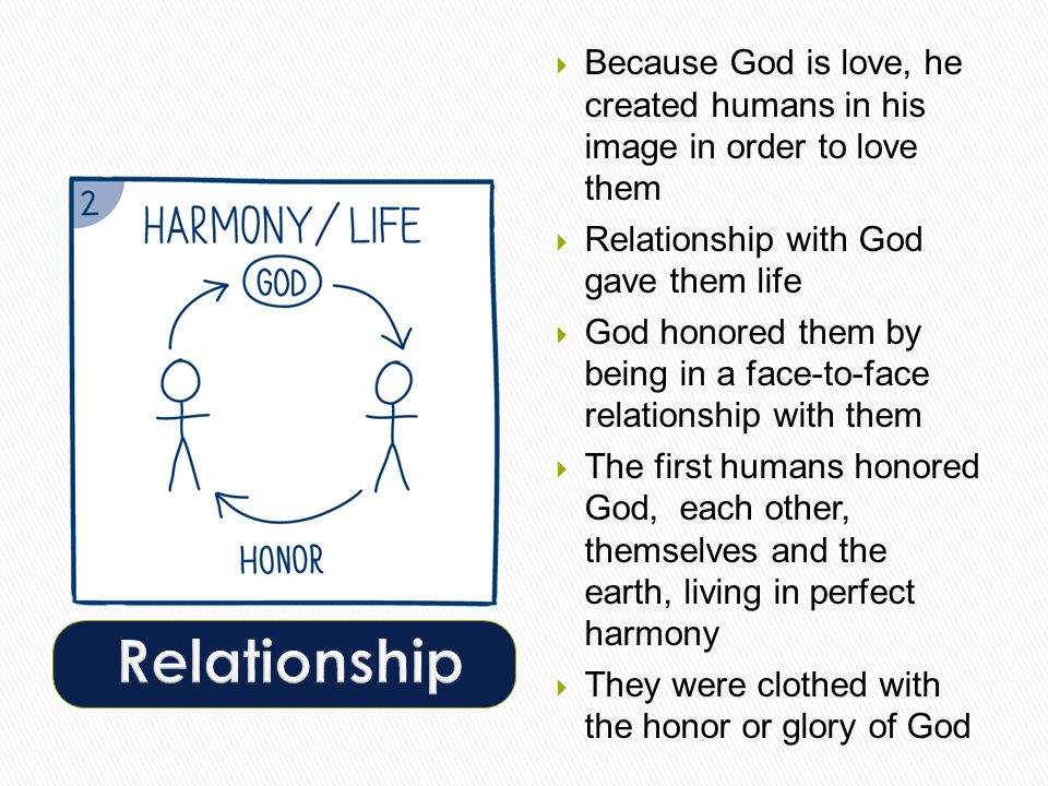  Because God is love, he created humans in his image in order to love them  Relationship with God gave them life  God honored them by being in a face-to-face relationship with them  The first humans honored God, each other, themselves and the earth, living in perfect harmony  They were clothed with the honor or glory of God