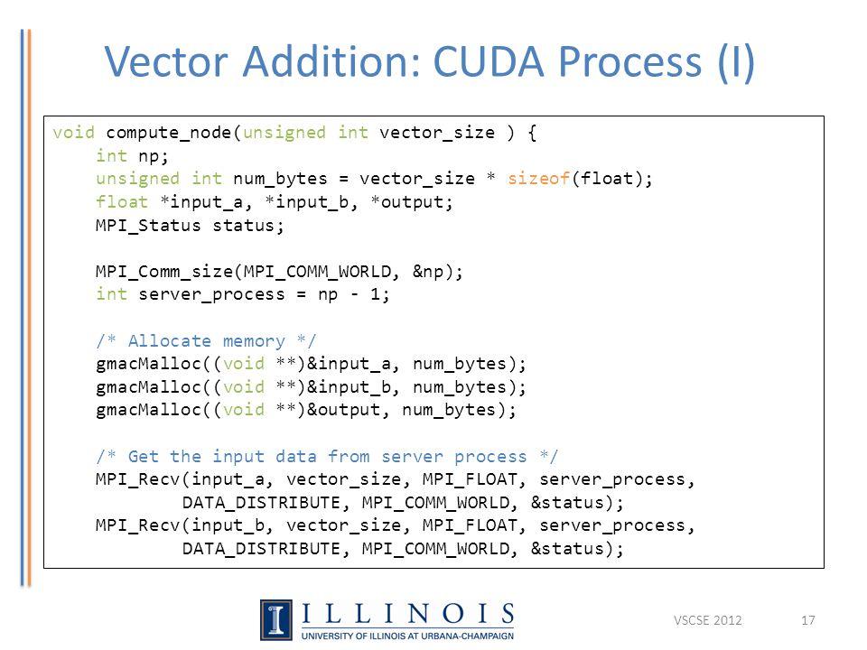 Vector Addition: CUDA Process (I) 17 void compute_node(unsigned int vector_size ) { int np; unsigned int num_bytes = vector_size * sizeof(float); floa