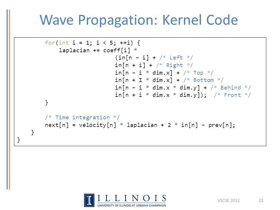 Wave Propagation: Kernel Code 22 for(int i = 1; i < 5; ++i) { laplacian += coeff[i] * (in[n – i] + /* Left */ in[n + i] + /* Right */ in[n – i * dim.x] + /* Top */ in[n + I * dim.x] + /* Bottom */ in[n – i * dim.x * dim.y] + /* Behind */ in[n + i * dim.x * dim.y]); /* Front */ } /* Time integration */ next[n] = velocity[n] * laplacian + 2 * in[n] – prev[n]; } VSCSE 2012