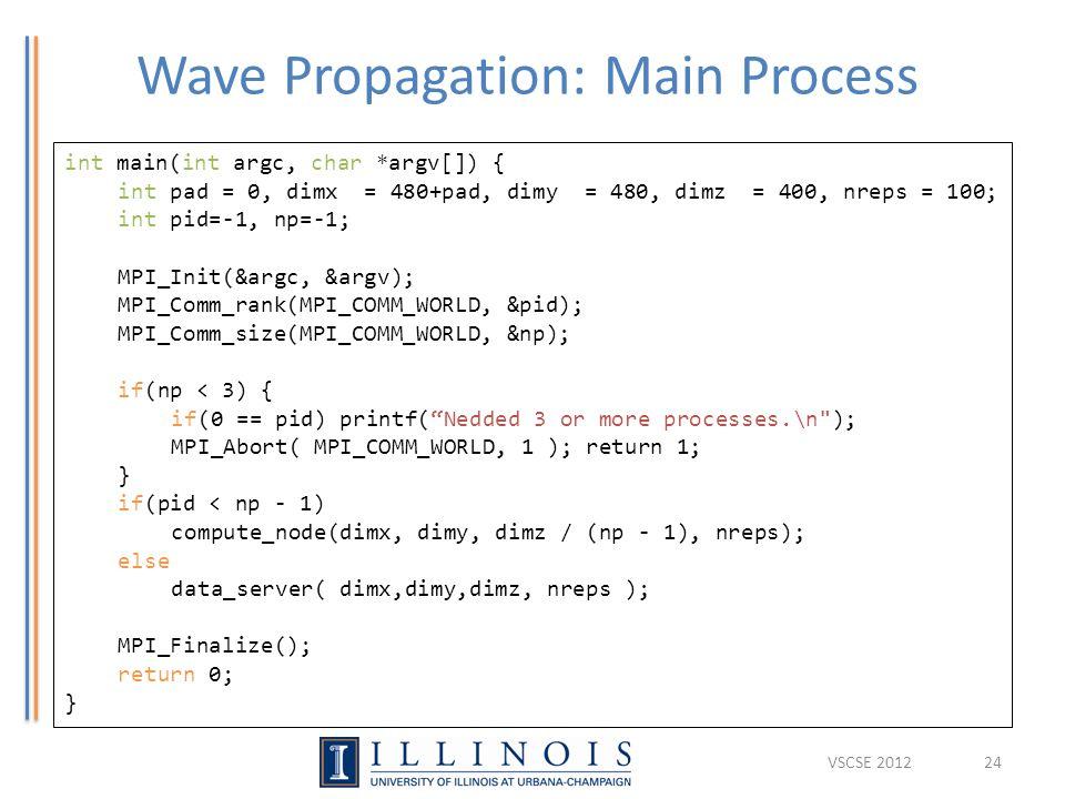 Wave Propagation: Main Process 24 int main(int argc, char *argv[]) { int pad = 0, dimx = 480+pad, dimy = 480, dimz = 400, nreps = 100; int pid=-1, np=-1; MPI_Init(&argc, &argv); MPI_Comm_rank(MPI_COMM_WORLD, &pid); MPI_Comm_size(MPI_COMM_WORLD, &np); if(np < 3) { if(0 == pid) printf( Nedded 3 or more processes.\n ); MPI_Abort( MPI_COMM_WORLD, 1 ); return 1; } if(pid < np - 1) compute_node(dimx, dimy, dimz / (np - 1), nreps); else data_server( dimx,dimy,dimz, nreps ); MPI_Finalize(); return 0; } VSCSE 2012