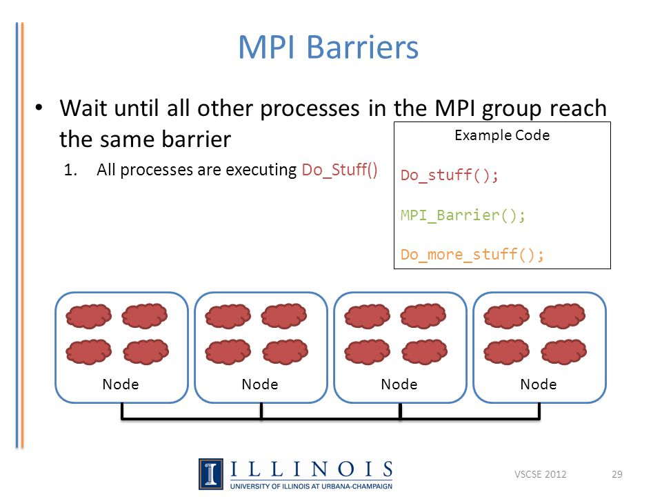 MPI Barriers Wait until all other processes in the MPI group reach the same barrier 1.All processes are executing Do_Stuff() 29 Node Example Code Do_stuff(); MPI_Barrier(); Do_more_stuff(); VSCSE 2012