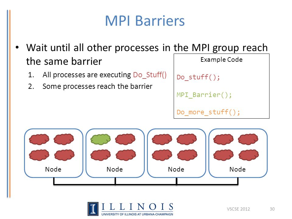 MPI Barriers Wait until all other processes in the MPI group reach the same barrier 1.All processes are executing Do_Stuff() 2.Some processes reach the barrier 30 Node Example Code Do_stuff(); MPI_Barrier(); Do_more_stuff(); VSCSE 2012