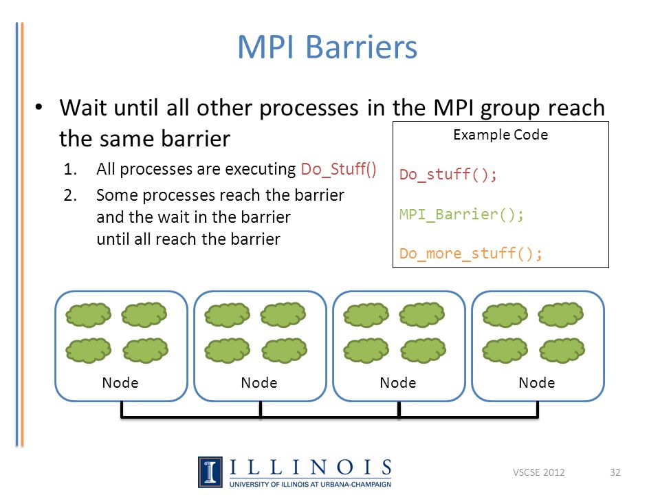 MPI Barriers Wait until all other processes in the MPI group reach the same barrier 1.All processes are executing Do_Stuff() 2.Some processes reach the barrier and the wait in the barrier until all reach the barrier 32 Node Example Code Do_stuff(); MPI_Barrier(); Do_more_stuff(); VSCSE 2012