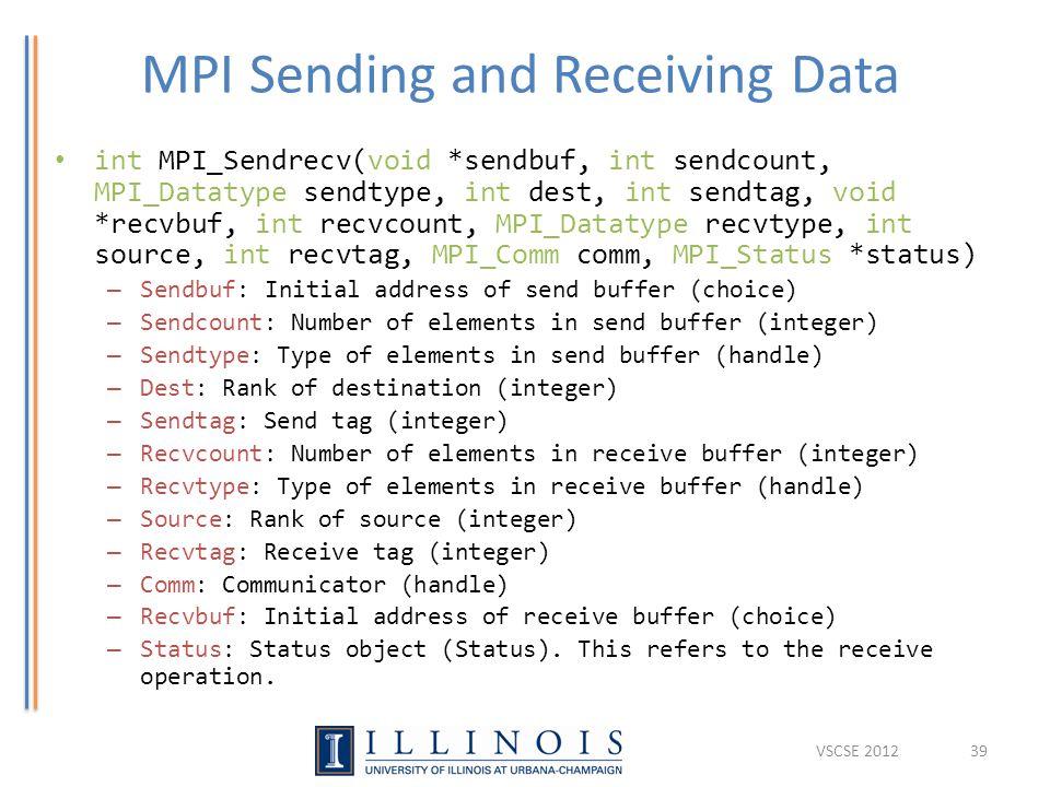 MPI Sending and Receiving Data int MPI_Sendrecv(void *sendbuf, int sendcount, MPI_Datatype sendtype, int dest, int sendtag, void *recvbuf, int recvcou