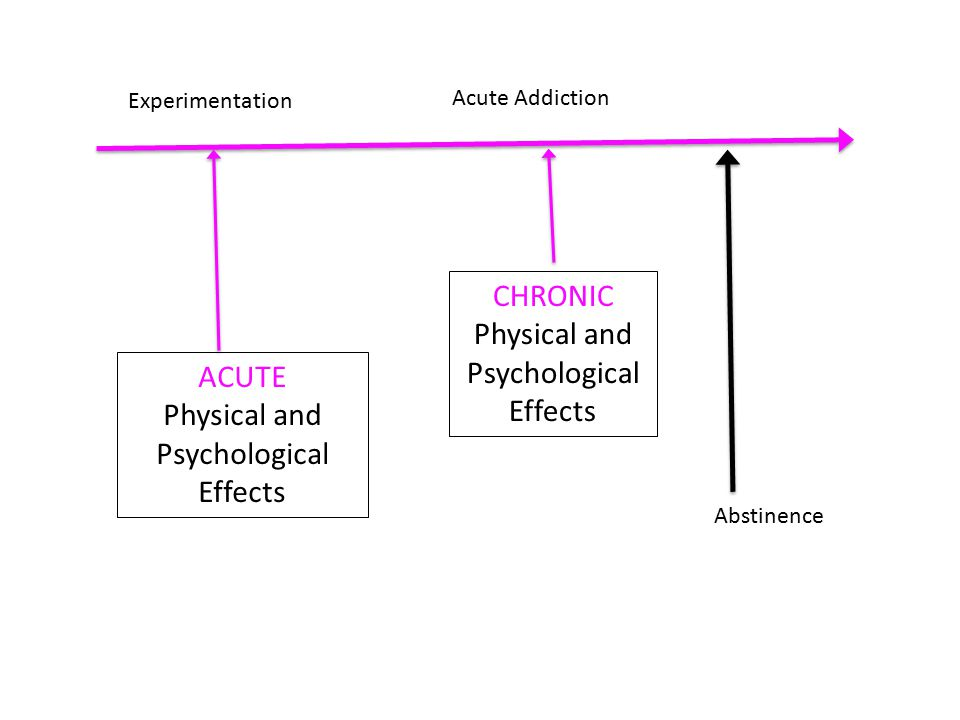 What is a stimulant overdose.