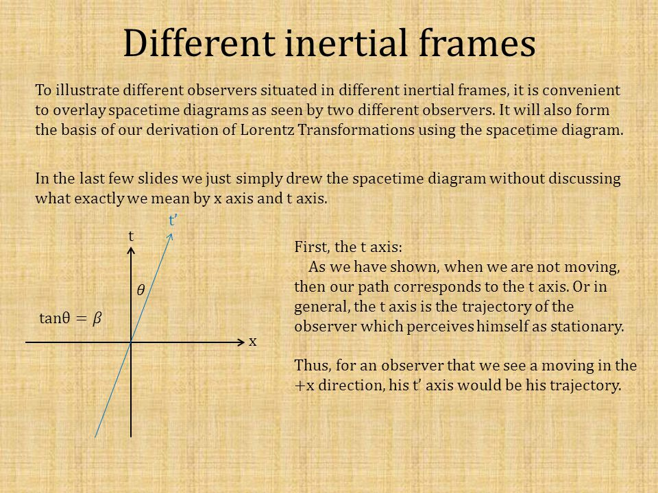 Different inertial frames To illustrate different observers situated in different inertial frames, it is convenient to overlay spacetime diagrams as seen by two different observers.