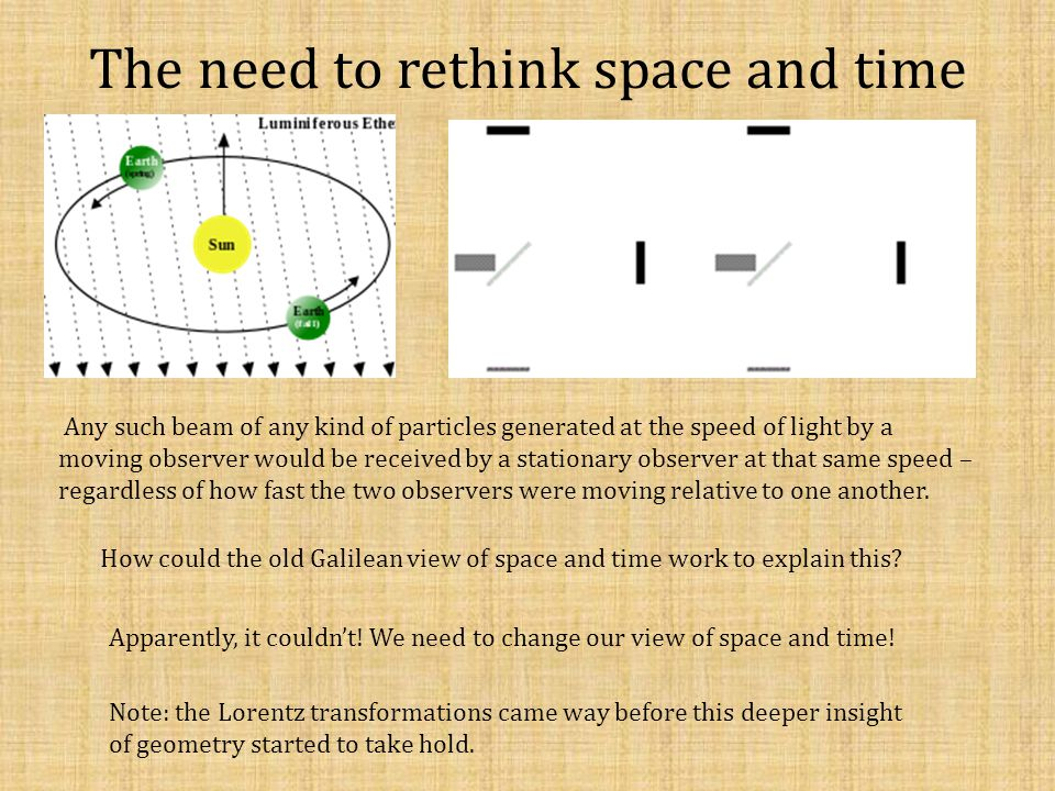 The need to rethink space and time Any such beam of any kind of particles generated at the speed of light by a moving observer would be received by a stationary observer at that same speed – regardless of how fast the two observers were moving relative to one another.