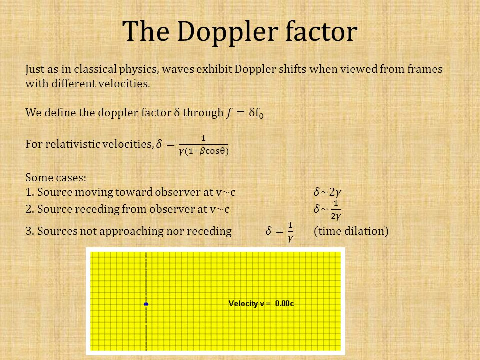 The Doppler factor