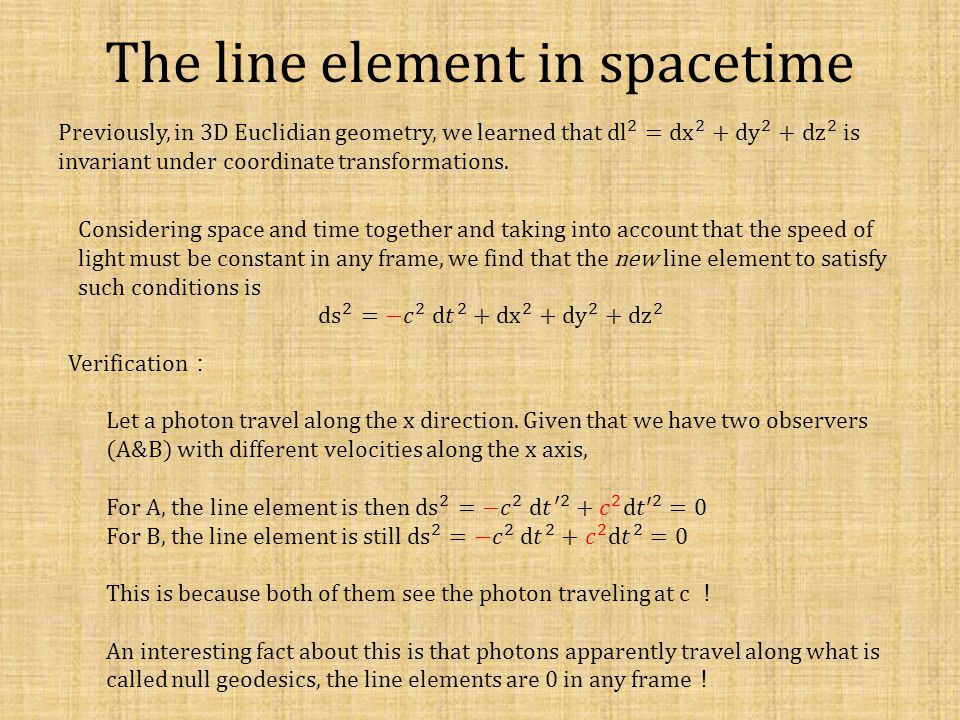 The line element in spacetime Verification :