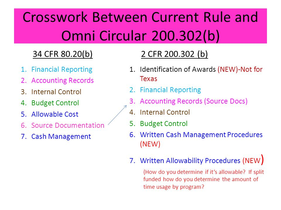 Crosswork Between Current Rule and Omni Circular (b) 34 CFR 80.20(b) 1.Financial Reporting 2.Accounting Records 3.Internal Control 4.Budget Control 5.Allowable Cost 6.Source Documentation 7.Cash Management 2 CFR (b) 1.Identification of Awards (NEW)-Not for Texas 2.Financial Reporting 3.Accounting Records (Source Docs) 4.Internal Control 5.Budget Control 6.Written Cash Management Procedures (NEW) 7.Written Allowability Procedures (NEW ) (How do you determine if it's allowable.
