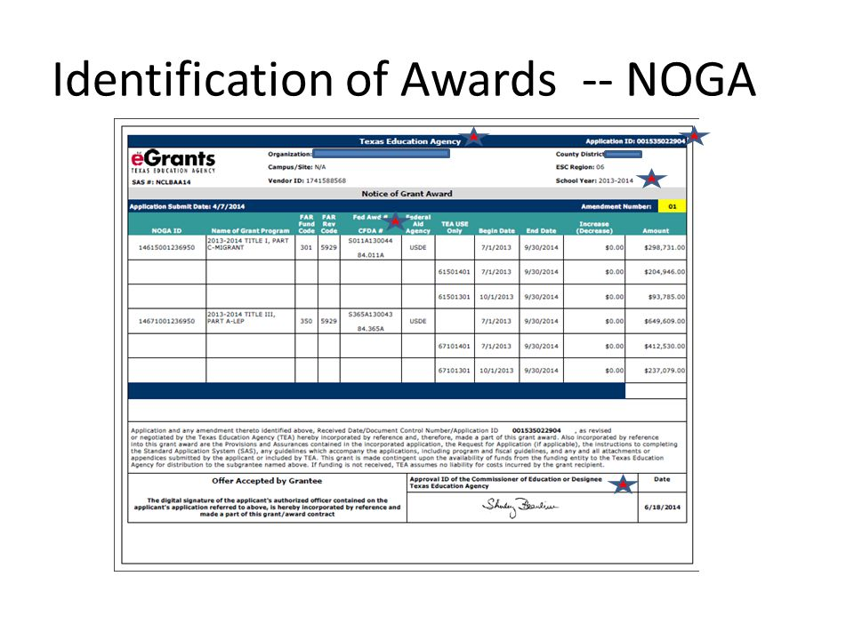 Identification of Awards -- NOGA
