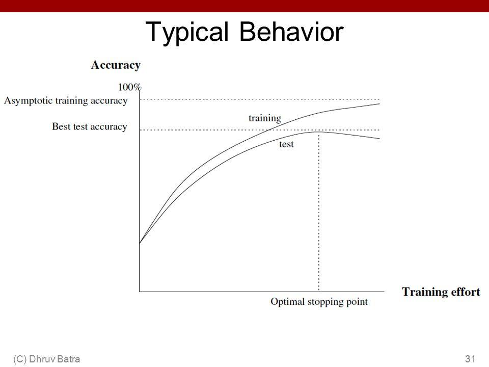Typical Behavior (C) Dhruv Batra31 a