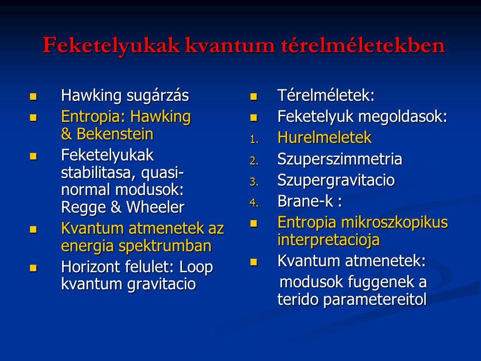 Feketelyukak kvantum térelméletekben Feketelyukak kvantum térelméletekben Hawking sugárzás Hawking sugárzás Entropia: Hawking & Bekenstein Entropia: H