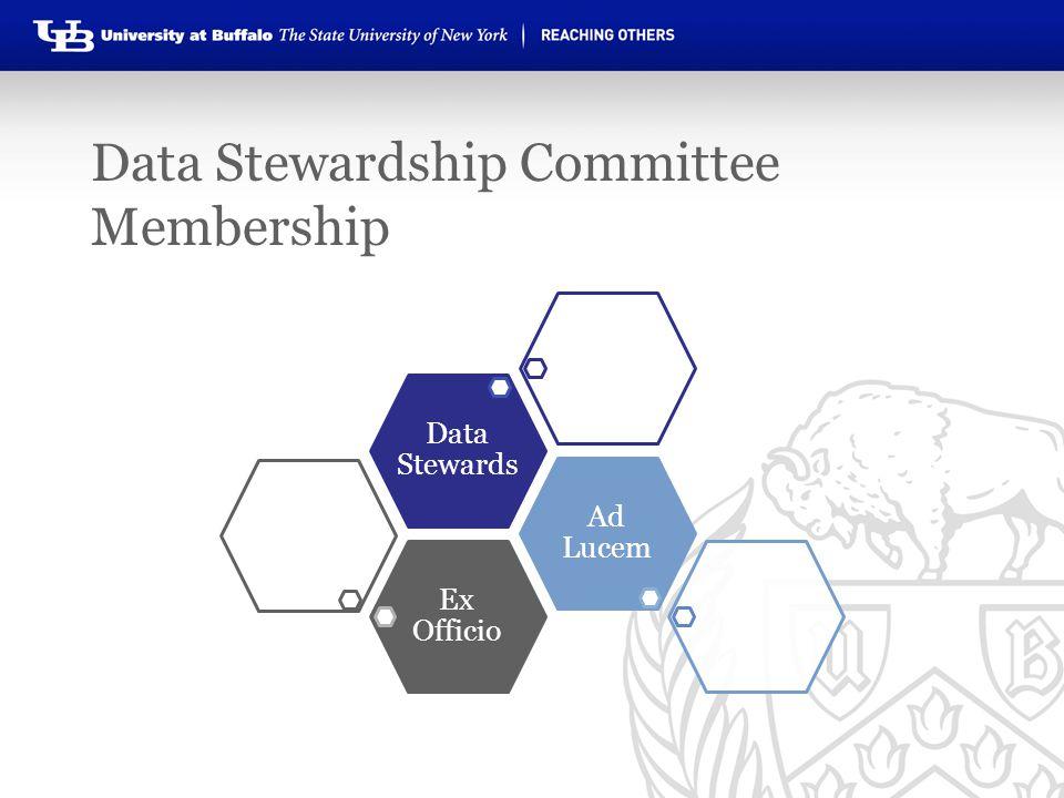 Data Stewardship Committee Membership Ex Officio Ad Lucem Data Stewards