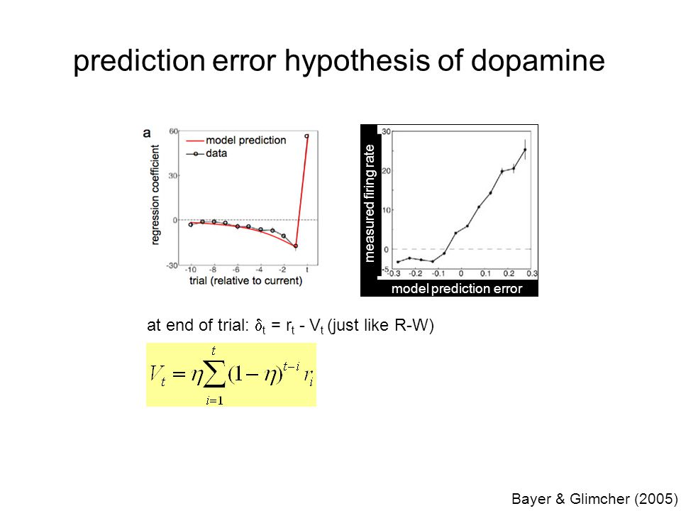 prediction error hypothesis of dopamine model prediction error measured firing rate Bayer & Glimcher (2005) at end of trial:  t = r t - V t (just lik