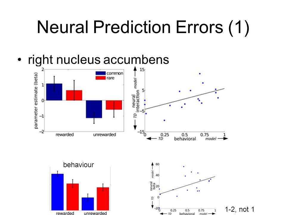 Neural Prediction Errors (1) right nucleus accumbens behaviour 1-2, not 1