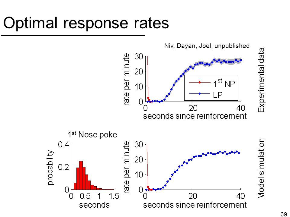 39 Optimal response rates Experimental data Niv, Dayan, Joel, unpublished 1 st Nose poke seconds since reinforcement Model simulation 1 st Nose poke s