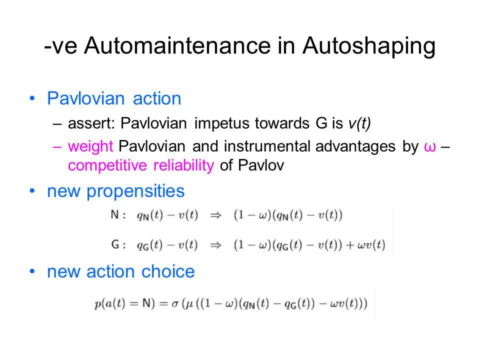 -ve Automaintenance in Autoshaping Pavlovian action –assert: Pavlovian impetus towards G is v(t) –weight Pavlovian and instrumental advantages by ω –