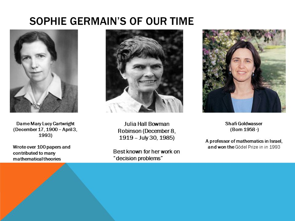 SOPHIE GERMAIN'S OF OUR TIME Julia Hall Bowman Robinson (December 8, 1919 – July 30, 1985) Best known for her work on decision problems Dame Mary Lucy Cartwright (December 17, 1900 – April 3, 1993) Wrote over 100 papers and contributed to many mathematical theories Shafi Goldwasser (Born 1958 -) A professor of mathematics in Israel, and won the Gödel Prize in in 1993