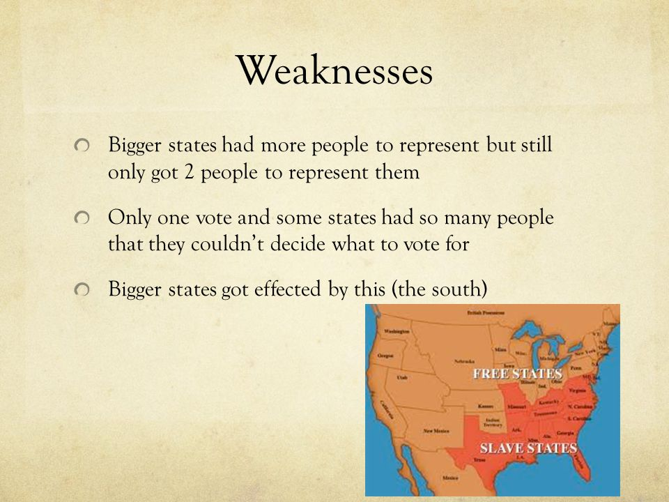 Weaknesses Bigger states had more people to represent but still only got 2 people to represent them Only one vote and some states had so many people that they couldn't decide what to vote for Bigger states got effected by this (the south)