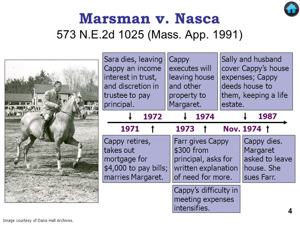 1974 Marsman v. Nasca (2) Marsman v. Nasca 573 N.E.2d 1025 (Mass. App. 1991) 1971 Sara dies, leaving Cappy an income interest in trust, and discretion